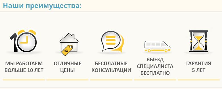 Ремонт однокомнатной квартиры — под ключ, цены в Москве
